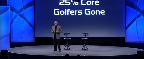 Audio: Callaway Golf Discussion, Hackgolf.com Introduction